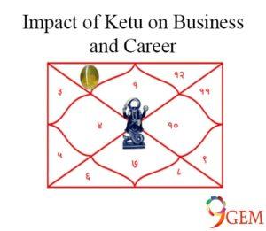 Impact on Ketu on Business and Career