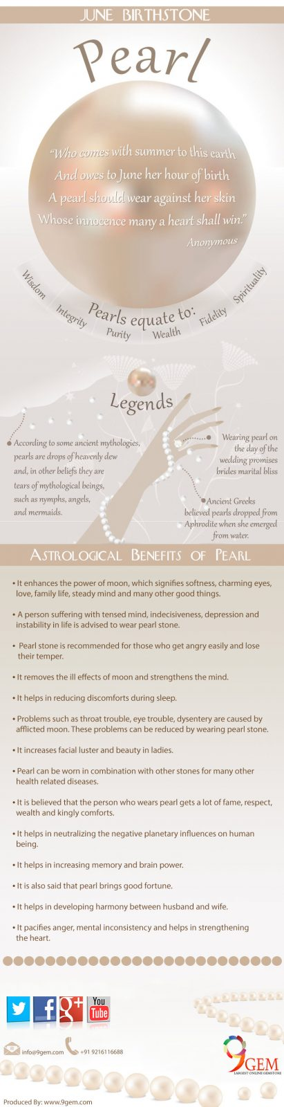 Astrological Benefits Of Pearl Moti Gemstone