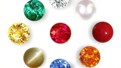 Favorable & Unfavorable Gemstone