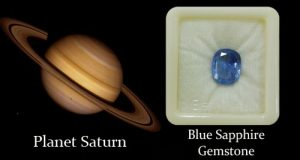 Planet Saturn And Blue Sapphire Gemstone