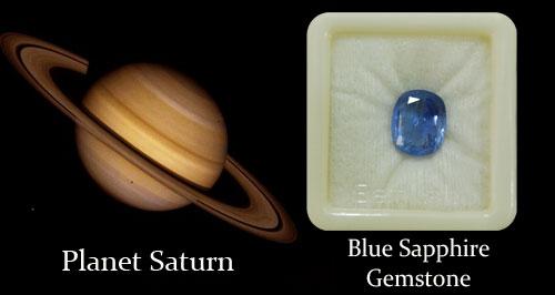 Planet Saturn And Blue Sapphire Gemstone-9Gem