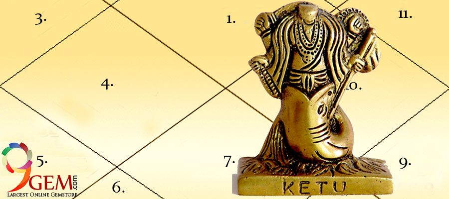 Ketu: Different Houses and Remedies
