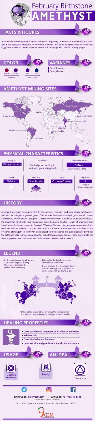 Amethyst Gemstone: Facts, Properties, Usage, Origins-9Gem
